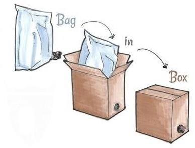 Poza Bag in Box 4